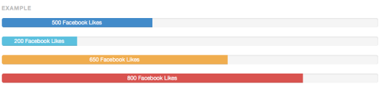 facebook likes twitter bootstrap progress bars