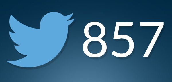 show twitter followers as a number_mini